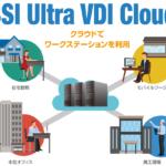 """エスエスアイ・ラボが""""クラウドVDIサービス"""" 「SSI Ultra VDI Cloud」を株式会社イチケンに提供開始"""