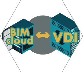 BIMcloudとVDI連携のイメージ