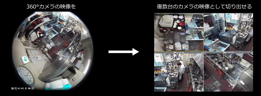360度撮影した映像を、普通のカメラで撮影した複数の映像のように分割してみることができます。