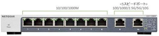 NetGear GS110MX