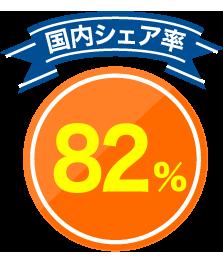 国内シェア率82%